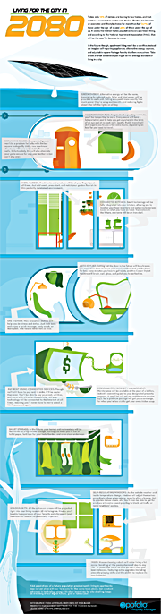 Apartment Of The Future Infographic
