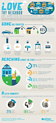 Love Thy Neighbor - Infographic