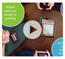 AppFolio Mobile Traffic For Rentals video